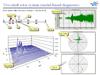 Диагностика через моделирование, двухопорный ротор
